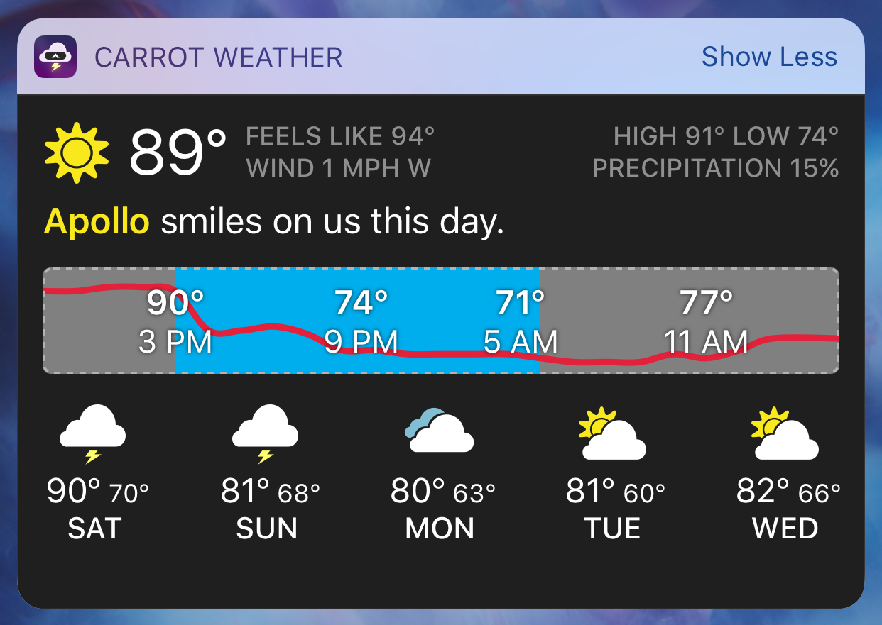 CARROT Weather Support